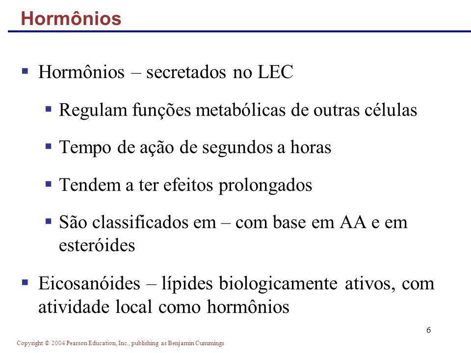 Hormônios – secretados no LEC