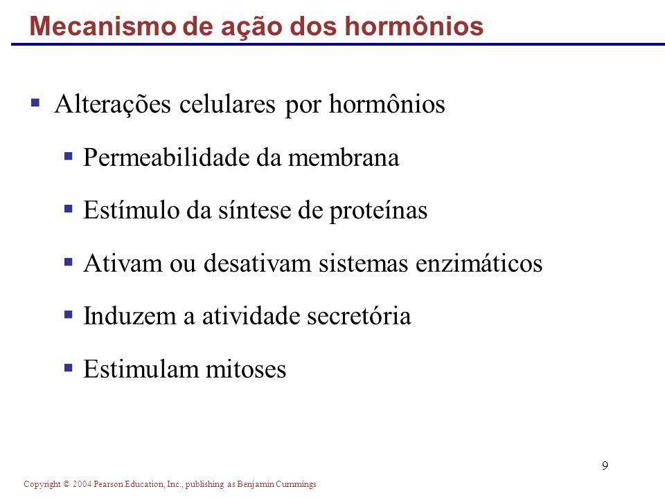 Mecanismo de ação dos hormônios