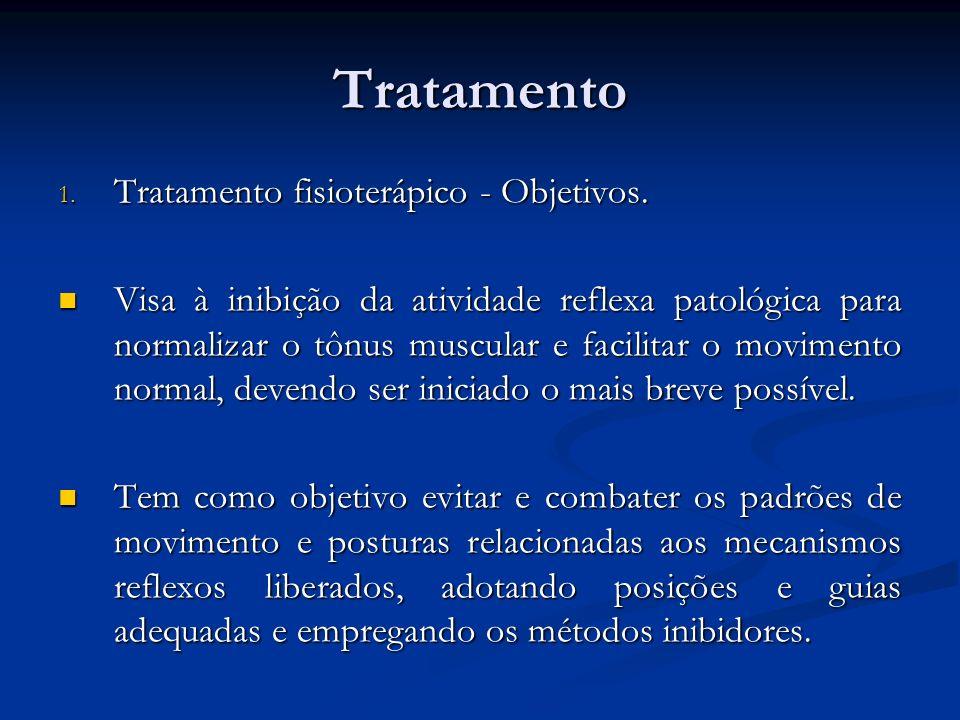 Tratamento Tratamento fisioterápico - Objetivos.
