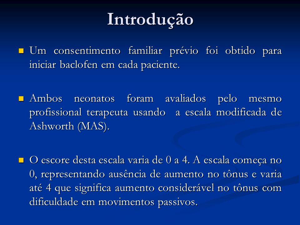 Introdução Um consentimento familiar prévio foi obtido para iniciar baclofen em cada paciente.