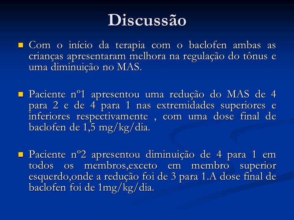 Discussão Com o início da terapia com o baclofen ambas as crianças apresentaram melhora na regulação do tônus e uma diminuição no MAS.