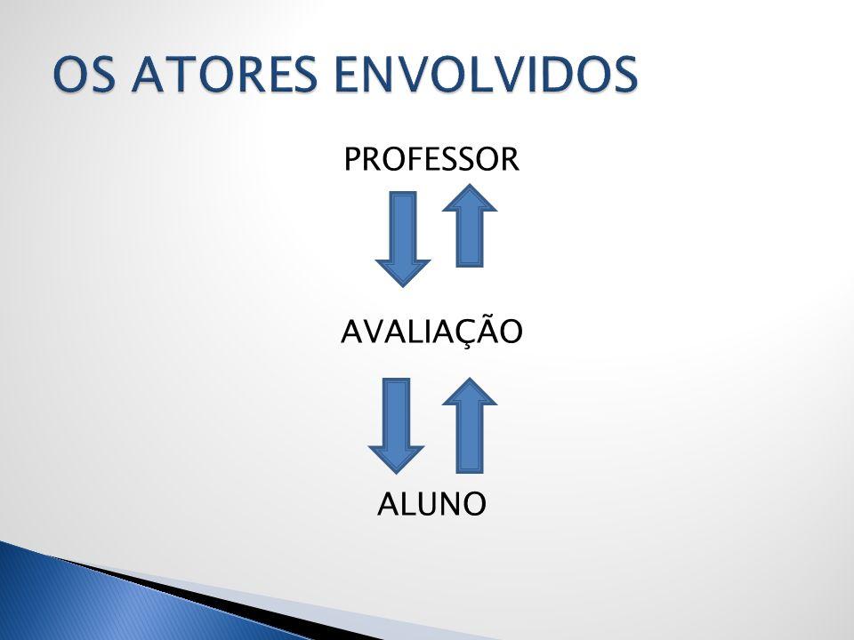 PROFESSOR AVALIAÇÃO ALUNO