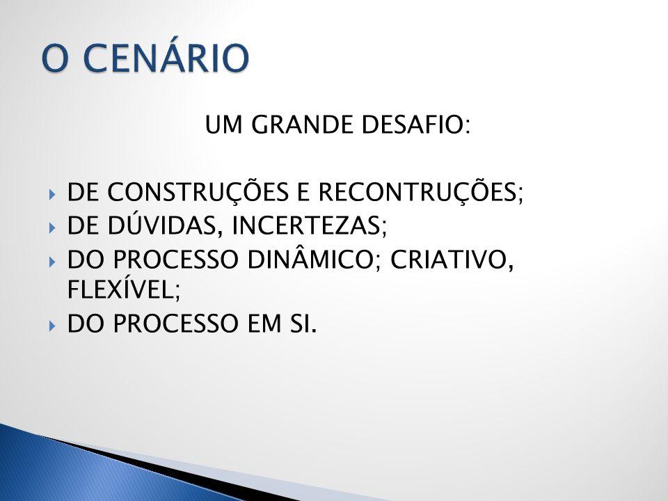 O CENÁRIO UM GRANDE DESAFIO: DE CONSTRUÇÕES E RECONTRUÇÕES;