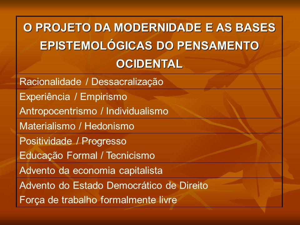 O PROJETO DA MODERNIDADE E AS BASES EPISTEMOLÓGICAS DO PENSAMENTO OCIDENTAL