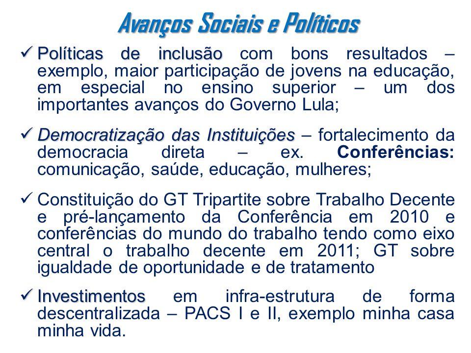 Avanços Sociais e Políticos