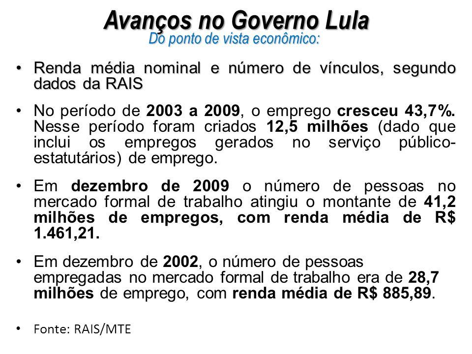 Avanços no Governo Lula