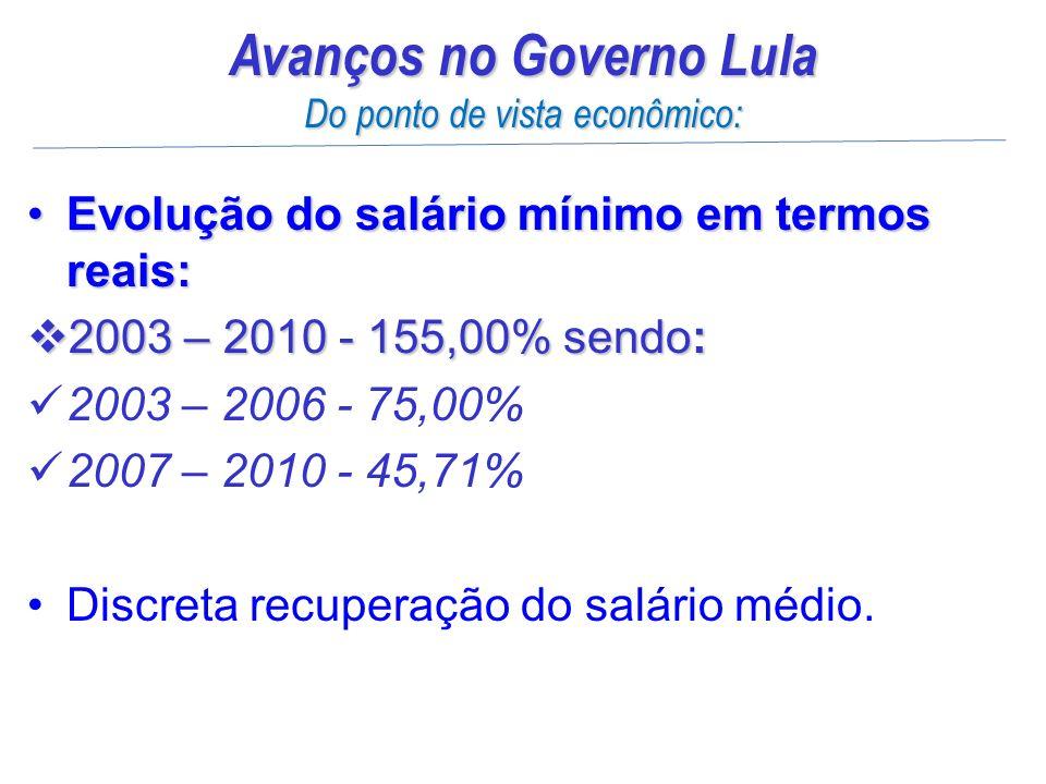 Avanços no Governo Lula Do ponto de vista econômico: