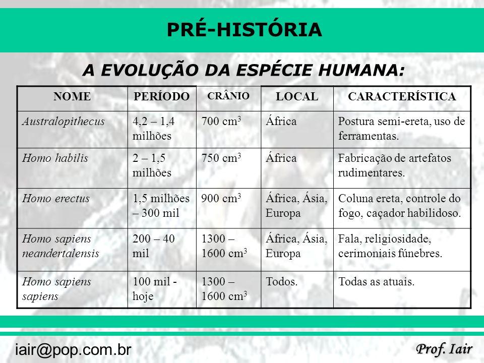 A EVOLUÇÃO DA ESPÉCIE HUMANA:
