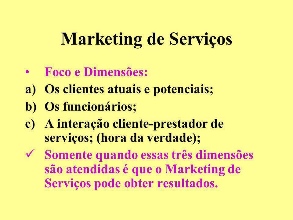 Marketing de Serviços Foco e Dimensões: