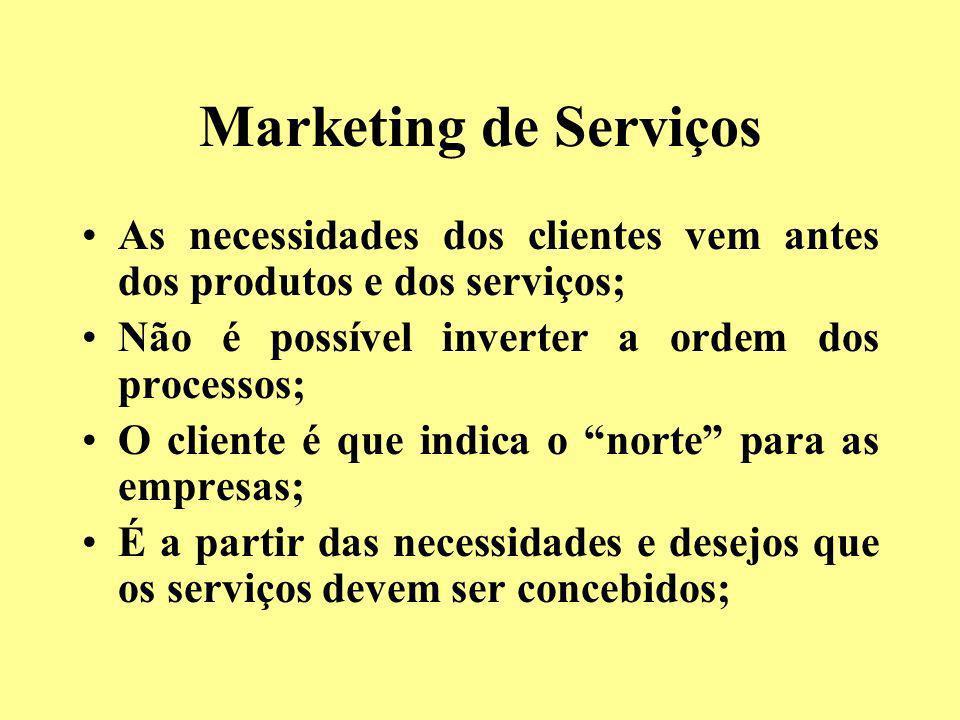 Marketing de Serviços As necessidades dos clientes vem antes dos produtos e dos serviços; Não é possível inverter a ordem dos processos;