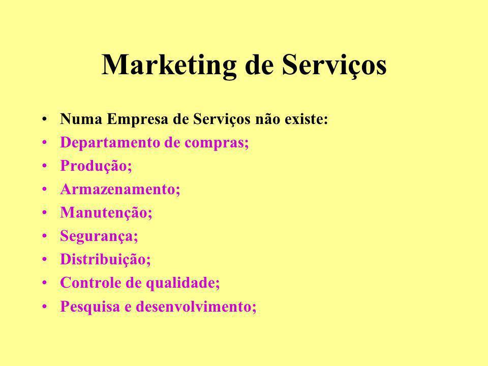 Marketing de Serviços Numa Empresa de Serviços não existe: