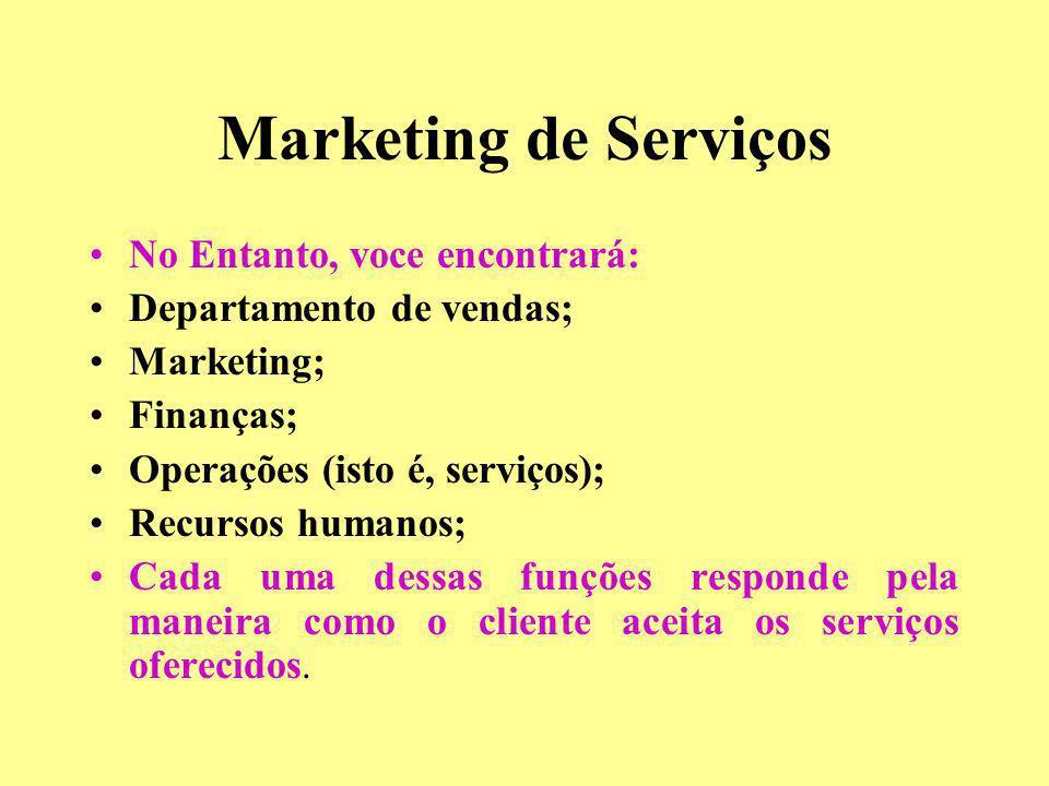 Marketing de Serviços No Entanto, voce encontrará: