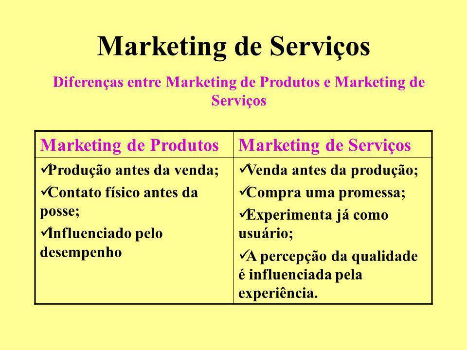 Diferenças entre Marketing de Produtos e Marketing de Serviços