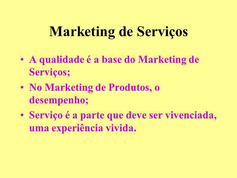 Marketing de Serviços A qualidade é a base do Marketing de Serviços;