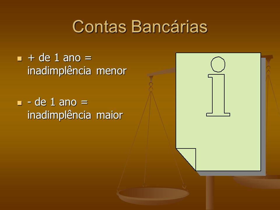 Contas Bancárias + de 1 ano = inadimplência menor