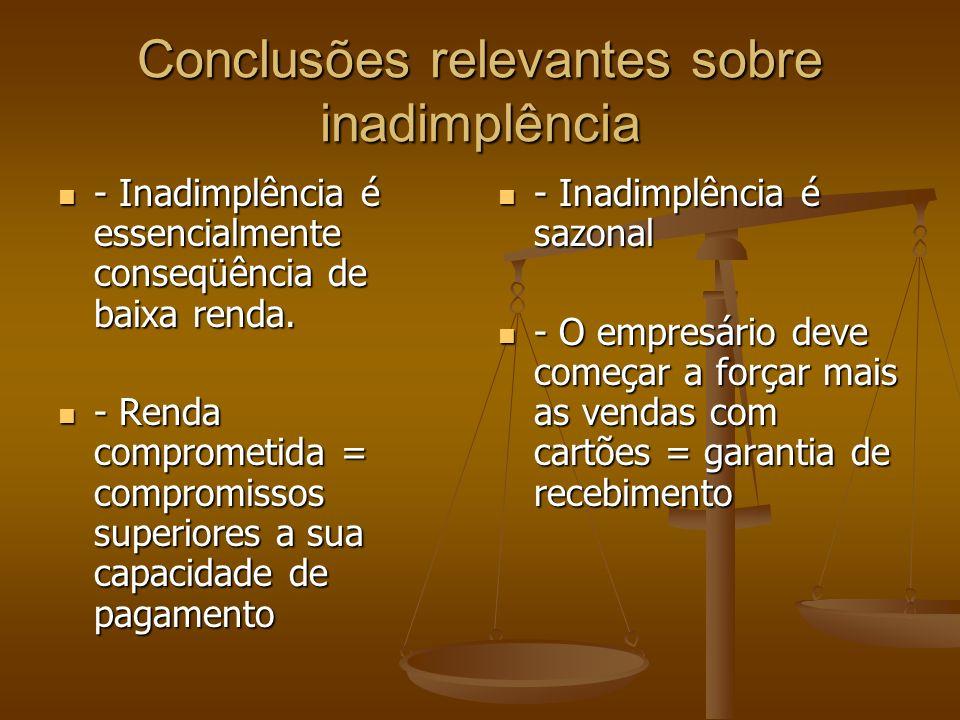 Conclusões relevantes sobre inadimplência