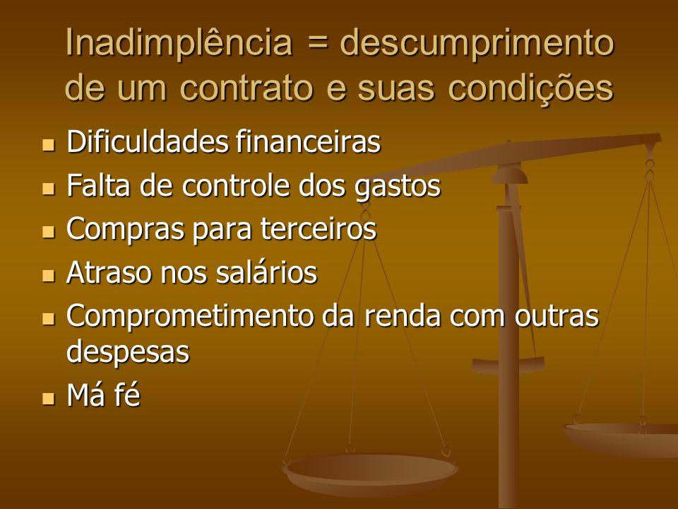 Inadimplência = descumprimento de um contrato e suas condições