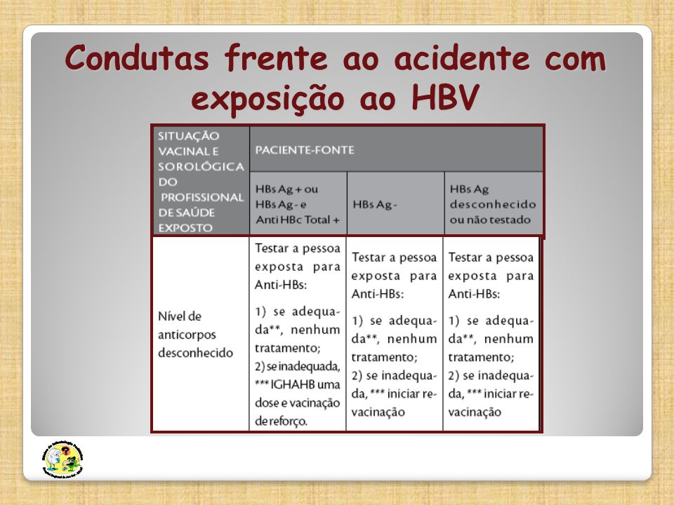 Condutas frente ao acidente com exposição ao HBV