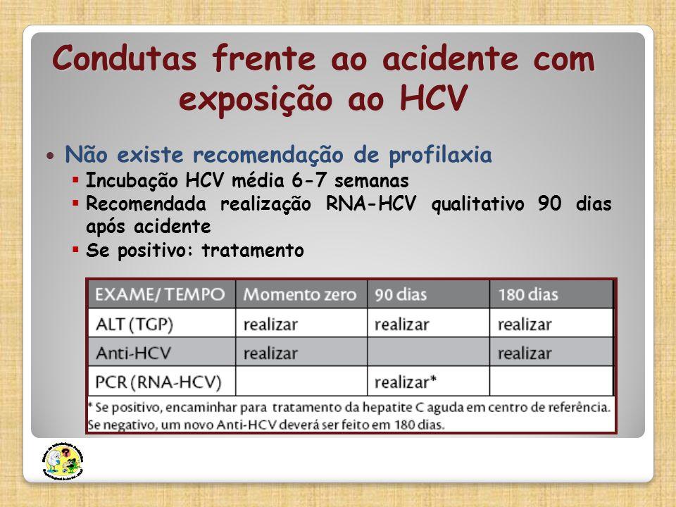 Condutas frente ao acidente com exposição ao HCV