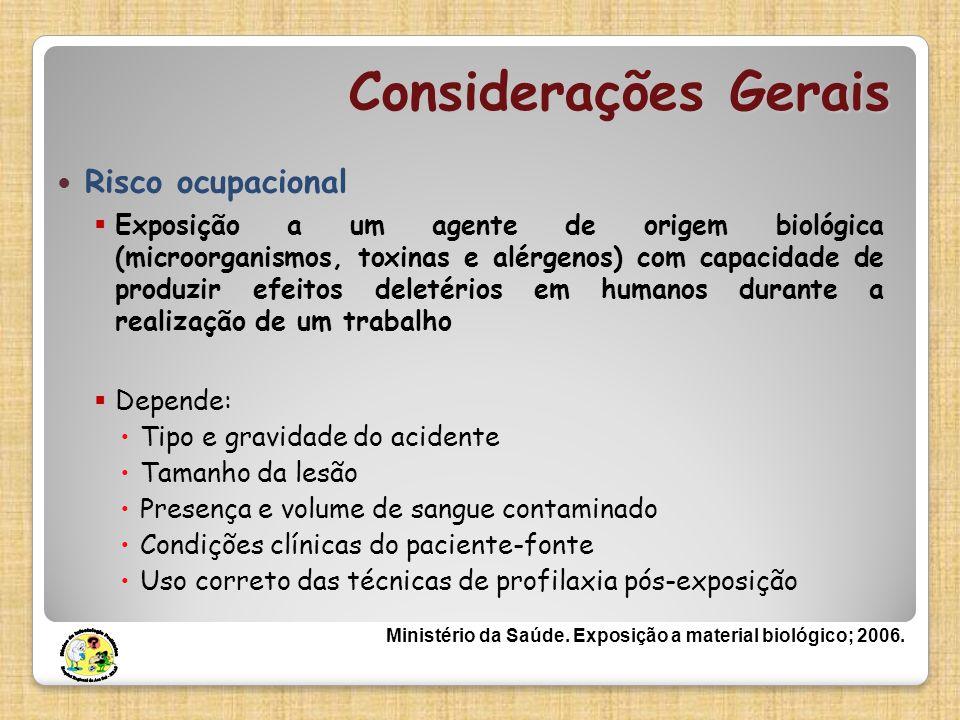 Considerações Gerais Risco ocupacional