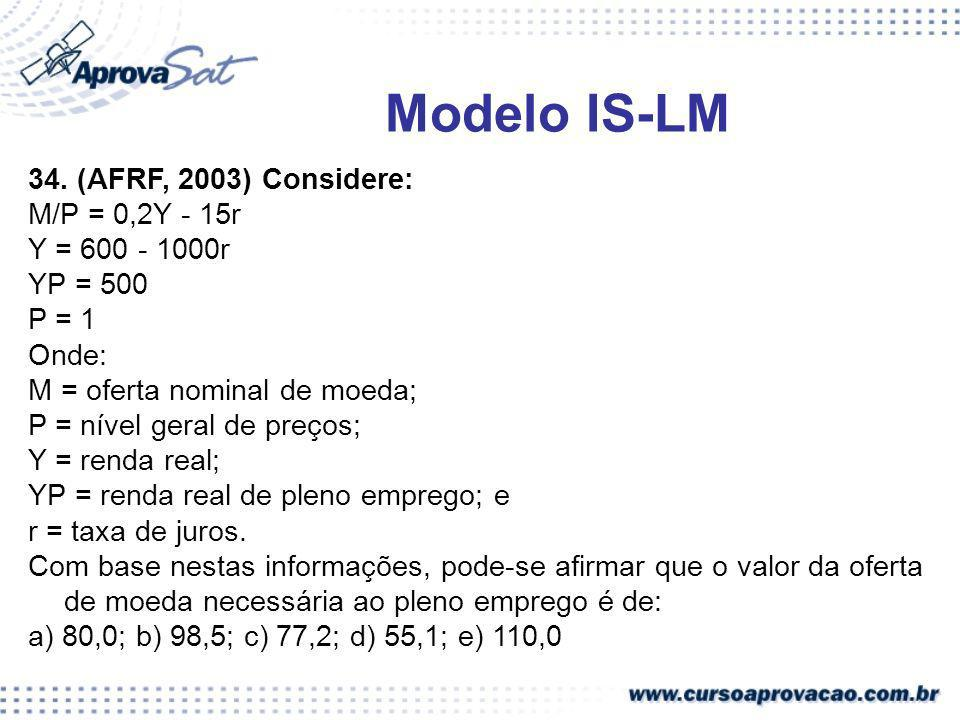 Modelo IS-LM 34. (AFRF, 2003) Considere: M/P = 0,2Y - 15r
