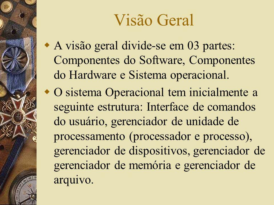 Visão Geral A visão geral divide-se em 03 partes: Componentes do Software, Componentes do Hardware e Sistema operacional.