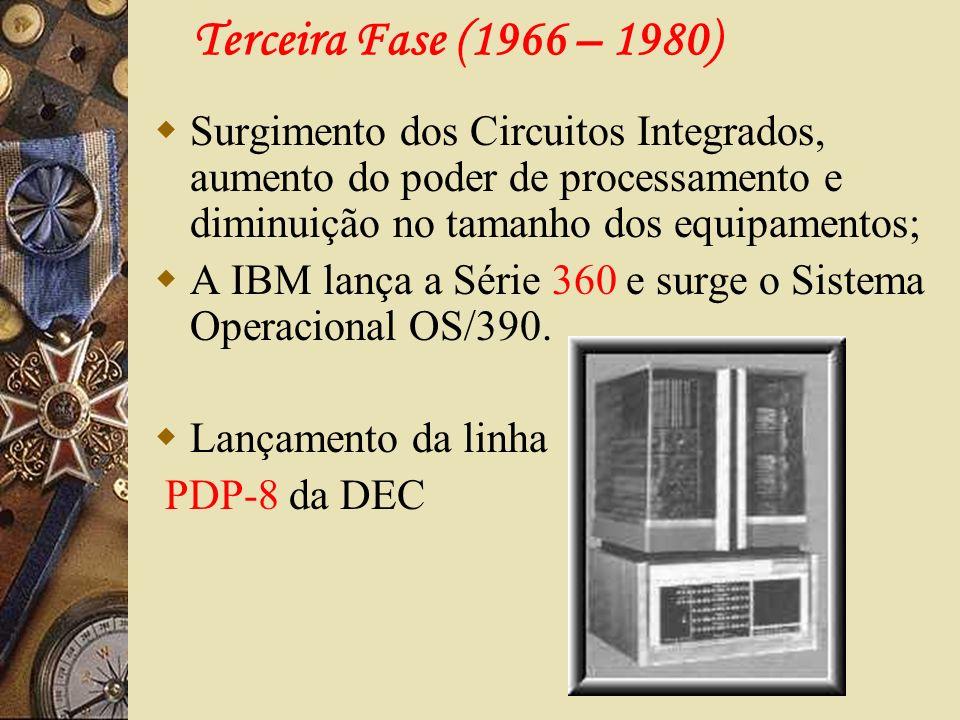 Terceira Fase (1966 – 1980)Surgimento dos Circuitos Integrados, aumento do poder de processamento e diminuição no tamanho dos equipamentos;