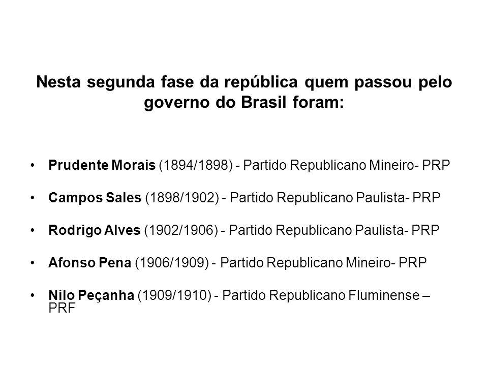 Nesta segunda fase da república quem passou pelo governo do Brasil foram: