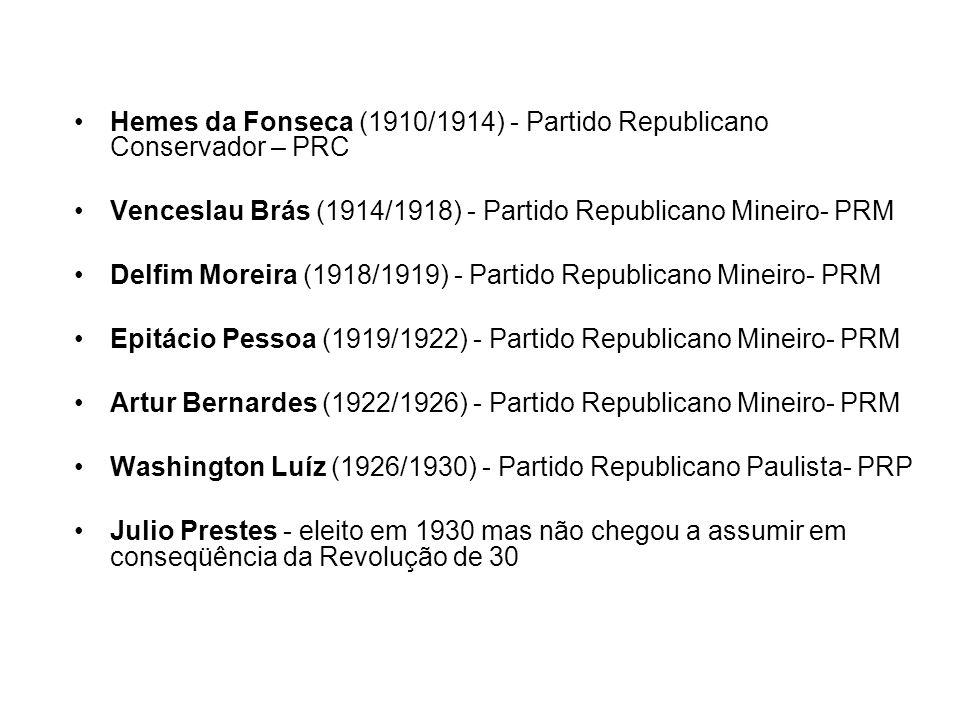 Hemes da Fonseca (1910/1914) - Partido Republicano Conservador – PRC