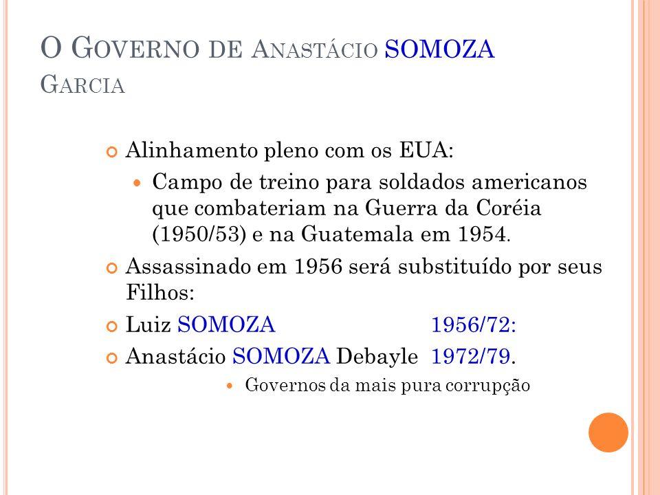 O Governo de Anastácio SOMOZA Garcia
