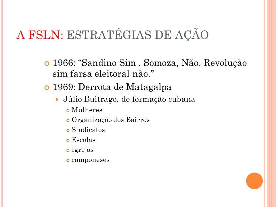 A FSLN: ESTRATÉGIAS DE AÇÃO