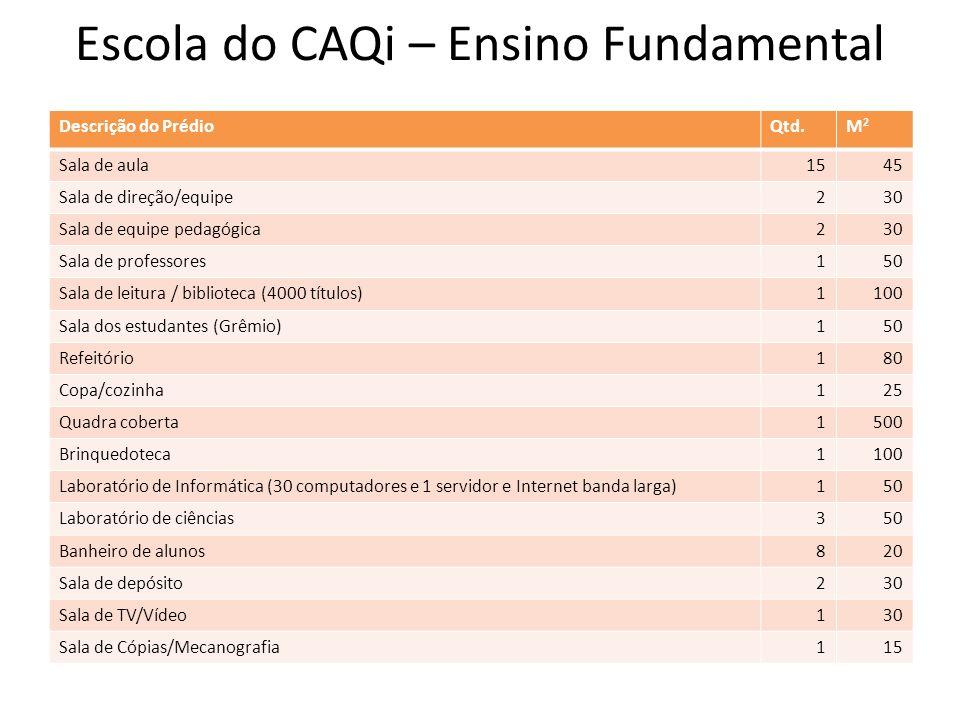 Escola do CAQi – Ensino Fundamental