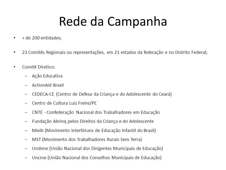 Rede da Campanha + de 200 entidades;
