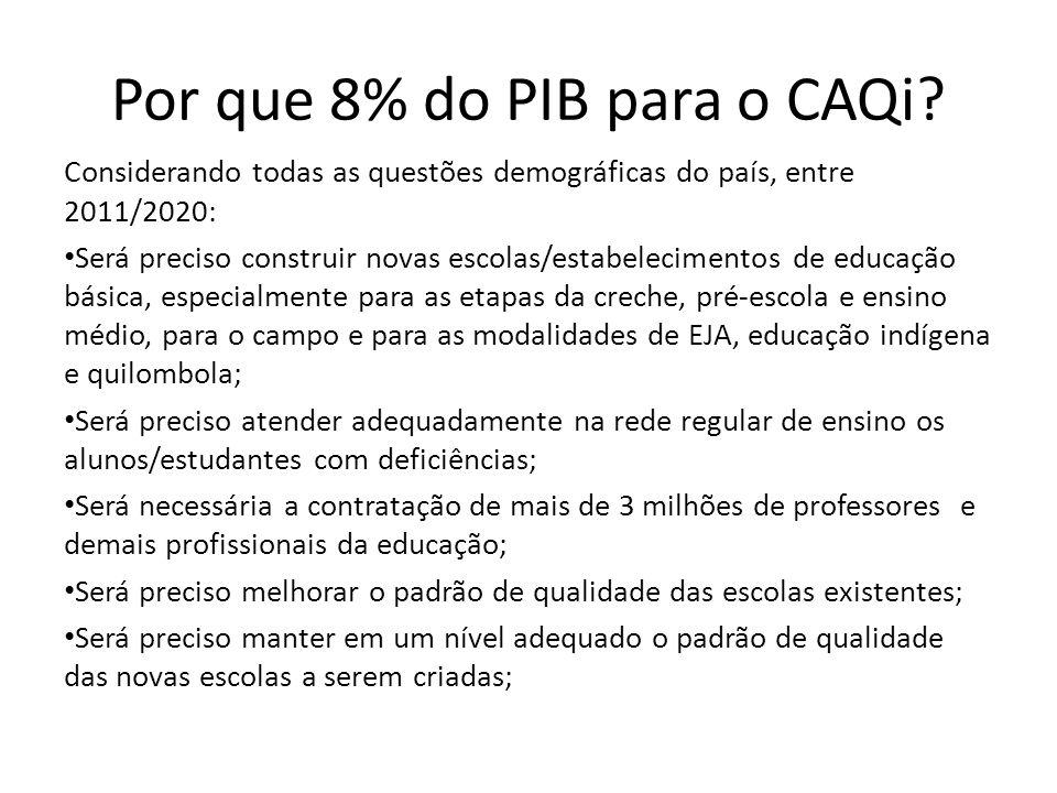 Por que 8% do PIB para o CAQi