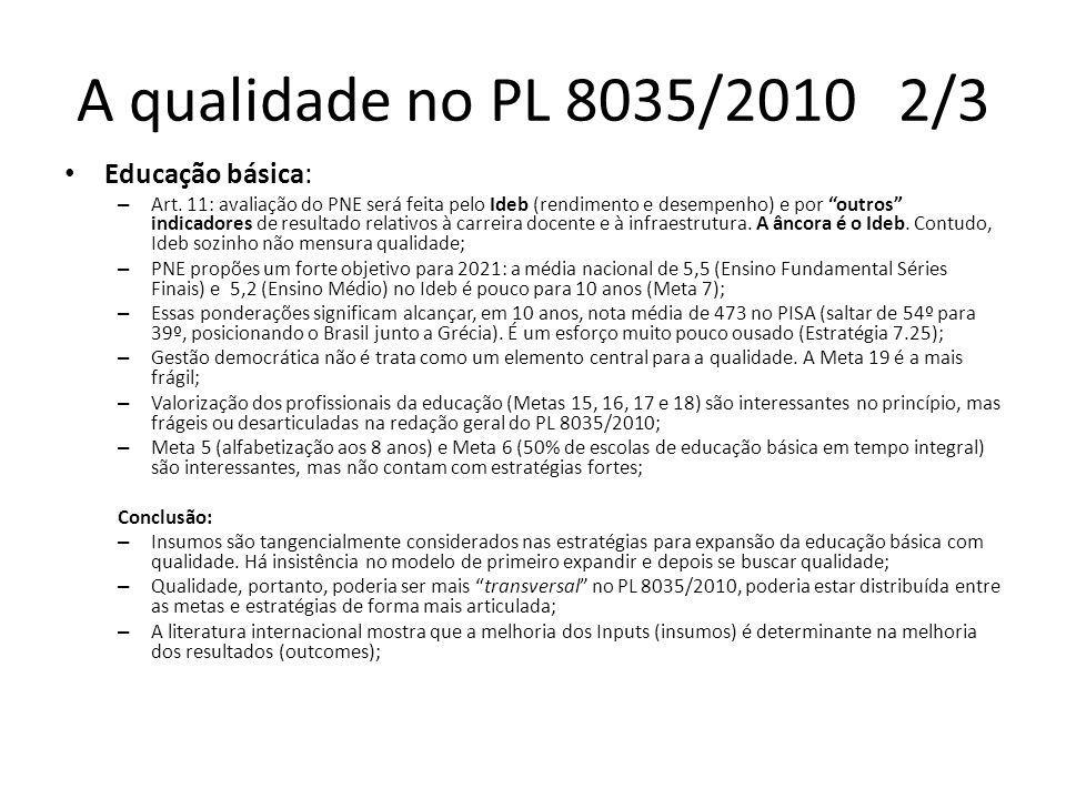 A qualidade no PL 8035/2010 2/3 Educação básica: