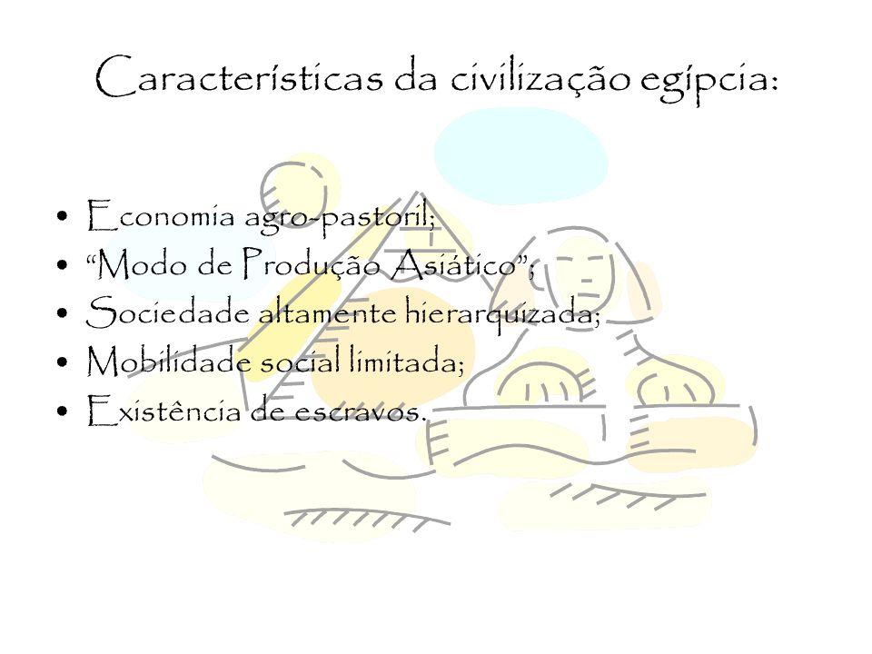 Características da civilização egípcia: