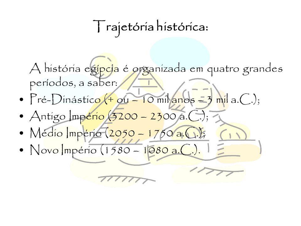 Trajetória histórica: