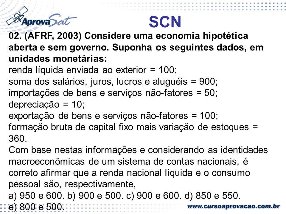 SCN 02. (AFRF, 2003) Considere uma economia hipotética aberta e sem governo. Suponha os seguintes dados, em unidades monetárias: