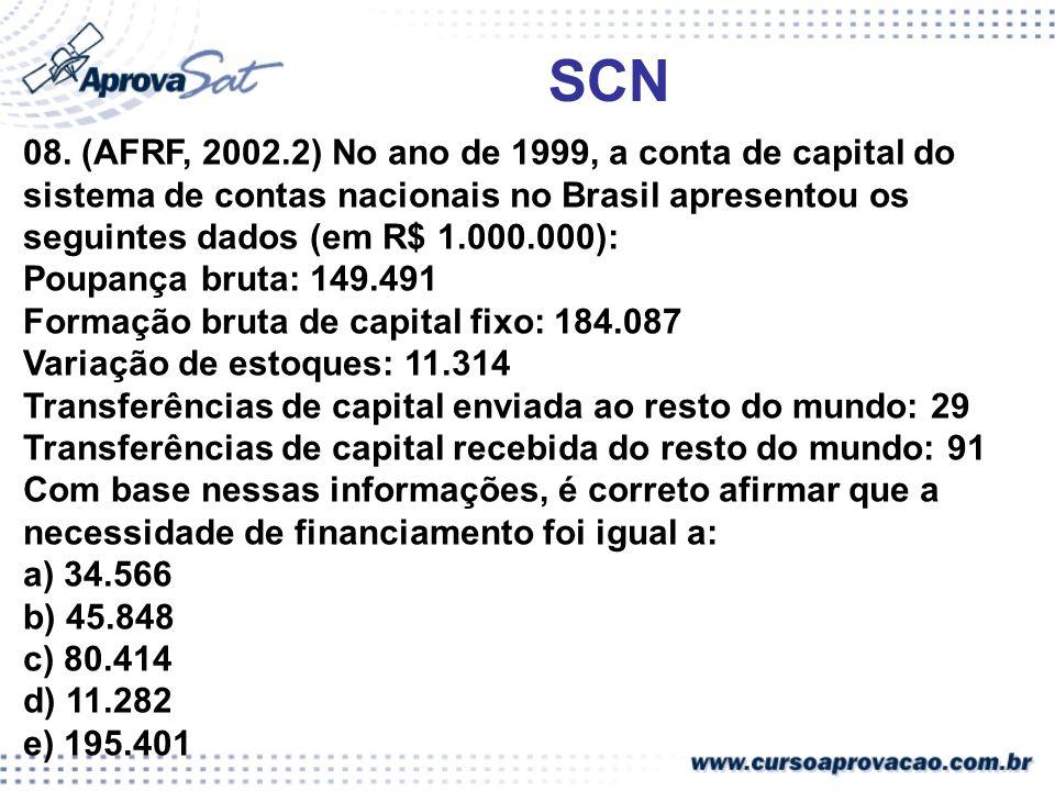SCN 08. (AFRF, 2002.2) No ano de 1999, a conta de capital do sistema de contas nacionais no Brasil apresentou os seguintes dados (em R$ 1.000.000):