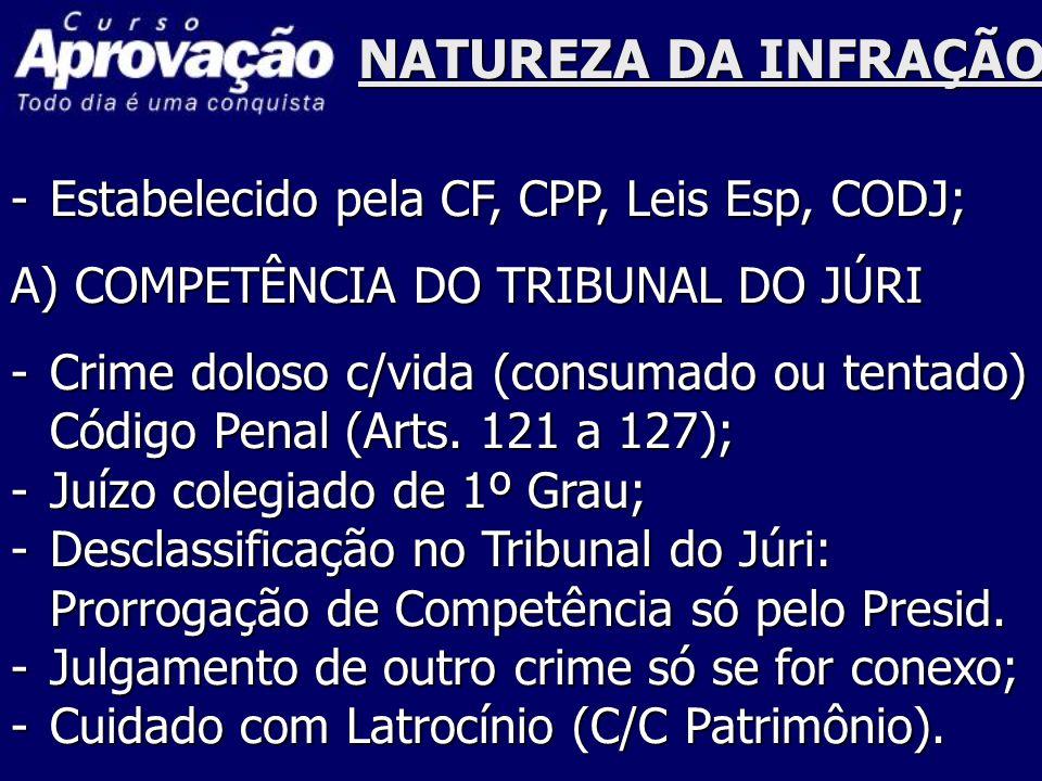 NATUREZA DA INFRAÇÃO Estabelecido pela CF, CPP, Leis Esp, CODJ;