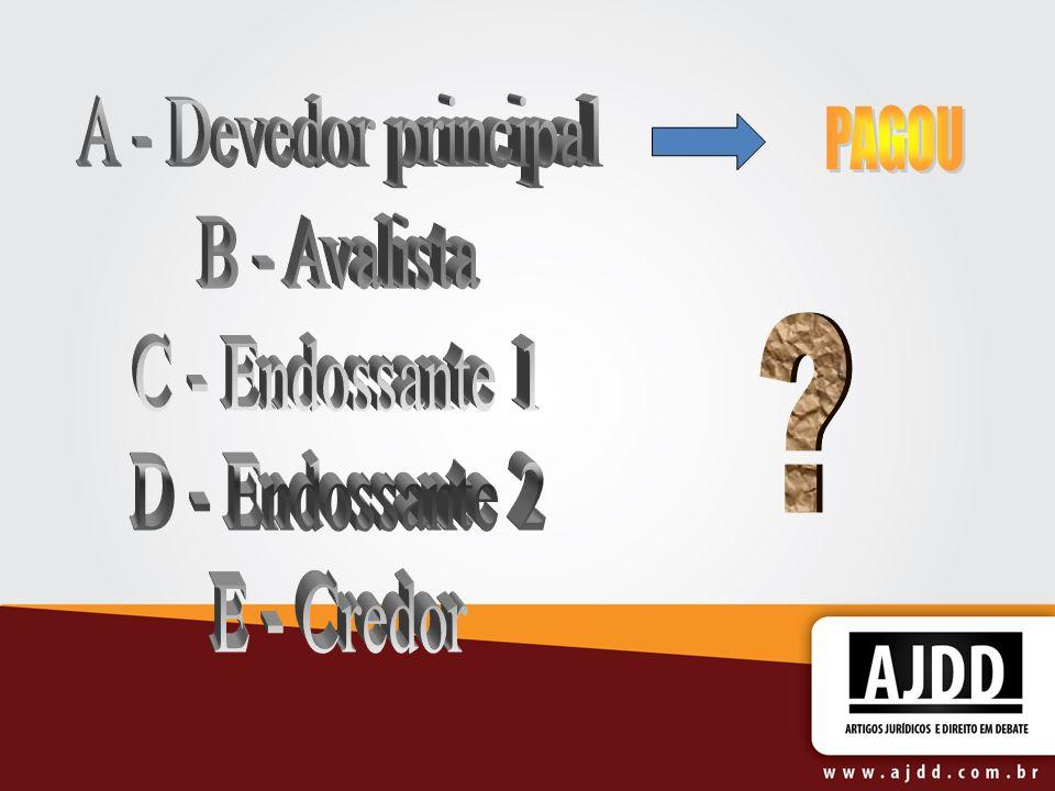 A - Devedor principal PAGOU B - Avalista C - Endossante 1