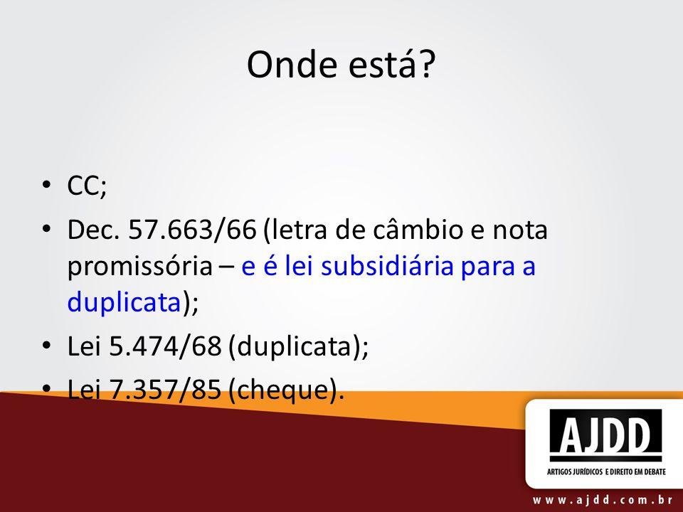 Onde está CC; Dec. 57.663/66 (letra de câmbio e nota promissória – e é lei subsidiária para a duplicata);