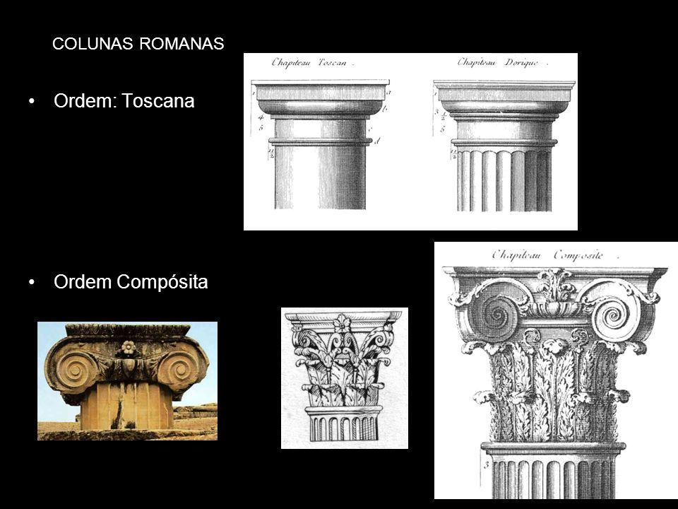 COLUNAS ROMANAS Ordem: Toscana Ordem Compósita