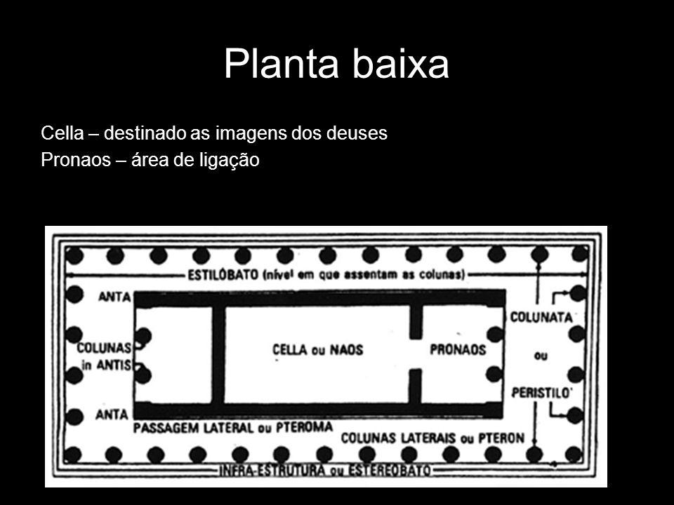 Planta baixa Cella – destinado as imagens dos deuses