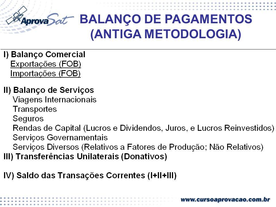 BALANÇO DE PAGAMENTOS (ANTIGA METODOLOGIA)