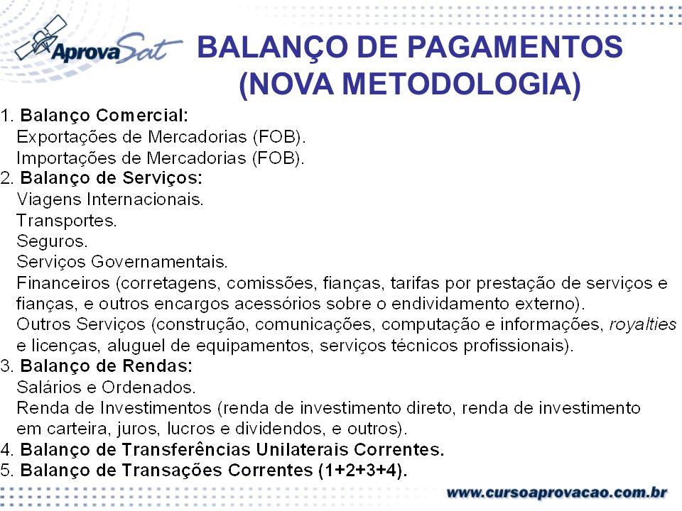 BALANÇO DE PAGAMENTOS (NOVA METODOLOGIA)
