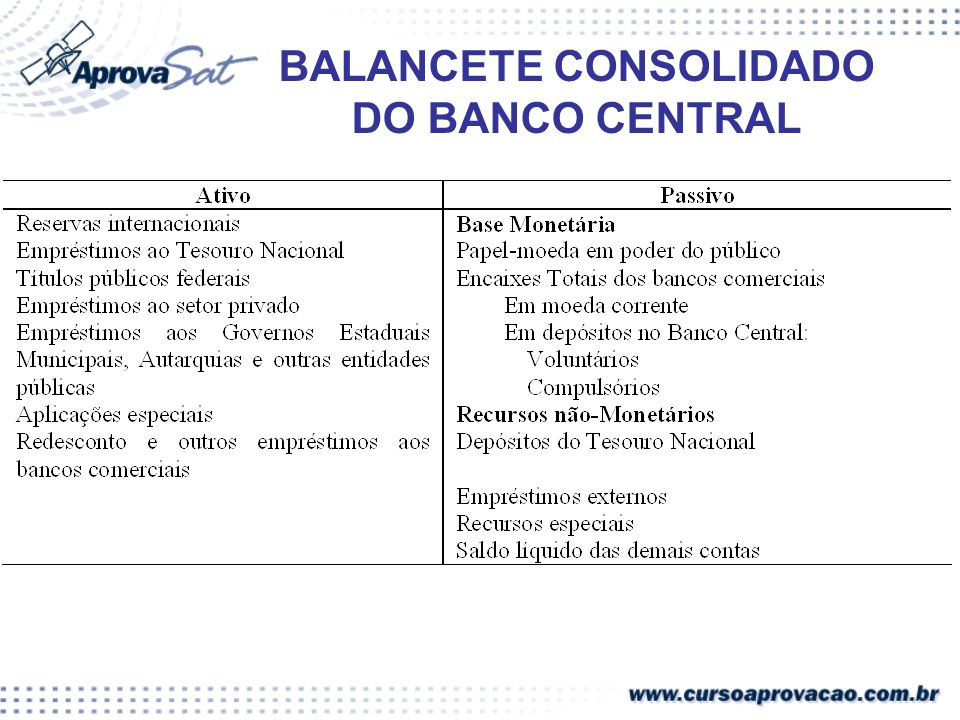 BALANCETE CONSOLIDADO DO BANCO CENTRAL