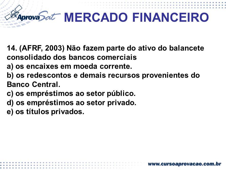 MERCADO FINANCEIRO 14. (AFRF, 2003) Não fazem parte do ativo do balancete consolidado dos bancos comerciais.