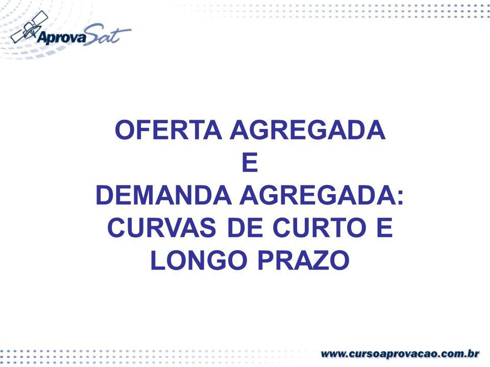 DEMANDA AGREGADA: CURVAS DE CURTO E LONGO PRAZO