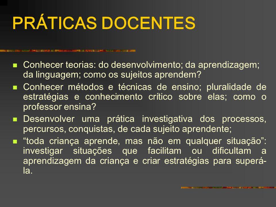 PRÁTICAS DOCENTES Conhecer teorias: do desenvolvimento; da aprendizagem; da linguagem; como os sujeitos aprendem